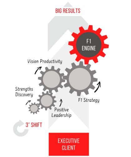 2mm shift Executive v2